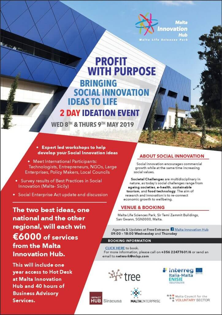 Presentation for Profit with a Purpose